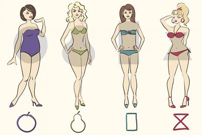 Kojem ste tipu od ova 4 najsličniji? Pronađite svoju siluetu i njenu vezu s vašim zdravljem