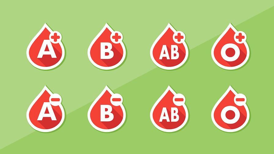 Što vaša krvna grupa govori o vama, sukladno Japanskim vjerovanjima?